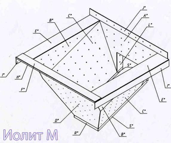 Материал футеровки