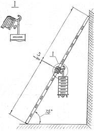 Приспособление для испытания лестниц и стремянок